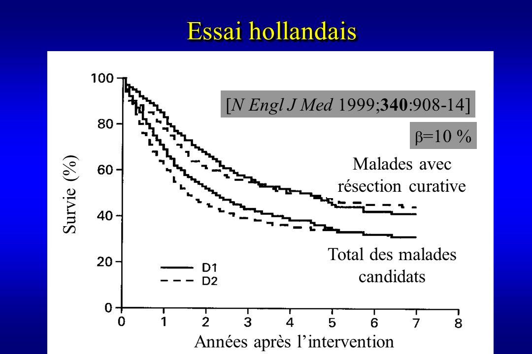 Essai hollandais [N Engl J Med 1999;340:908-14] Malades avec